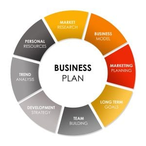 Get help with a business plan